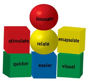 Qualitative Research -  Qualitative Research